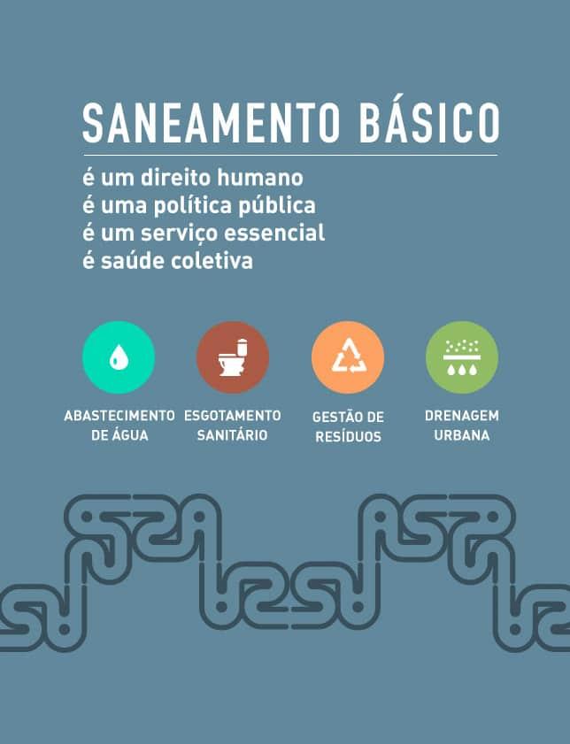Instituto Água e Saneamento